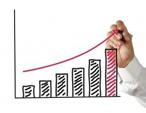 Fuente: http://blogmedia.avanade.com/avanade-insights/2014/11/AA-sales-potential.jpg