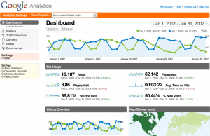 Google Analytics Comadi-2