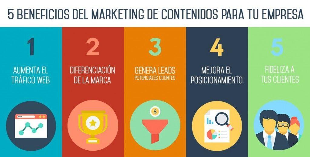 beneficios-del-marketing-de-contenidos-para-tu-empresa COMADI